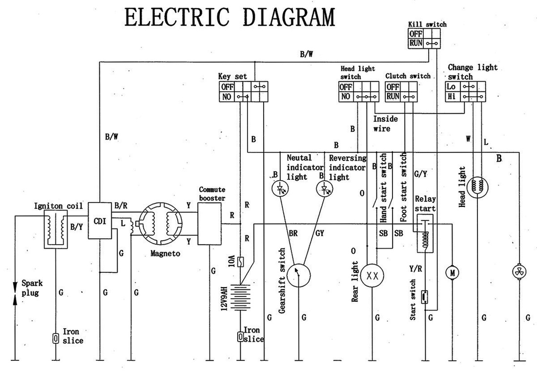 chinese 150cc atv wiring diagram schematics and wiring diagrams wiring diagram for baja 50cc four wheeler